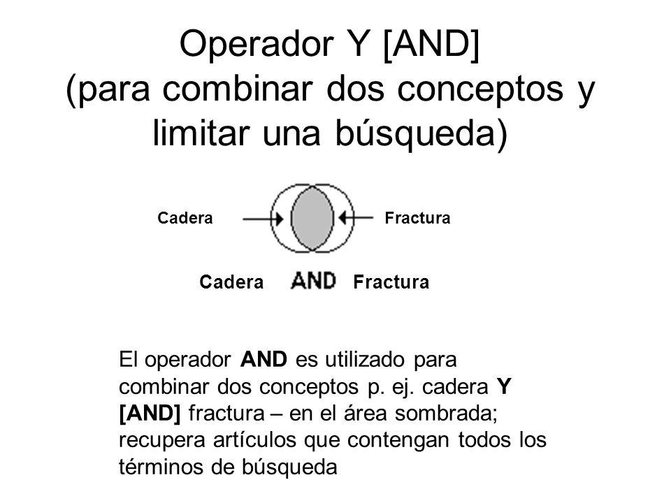 Operador Y [AND] (para combinar dos conceptos y limitar una búsqueda)